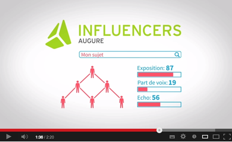 Augure Influencers