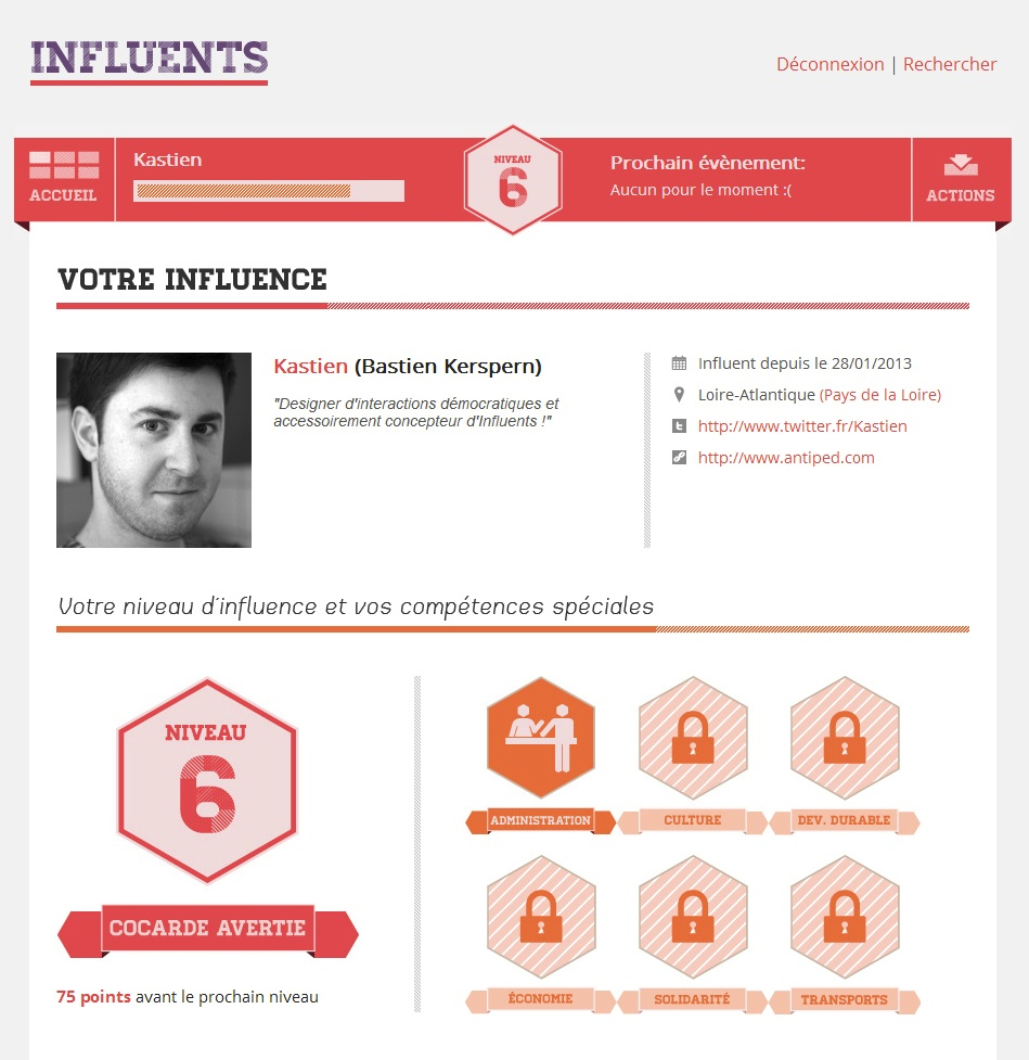 Influents, profil